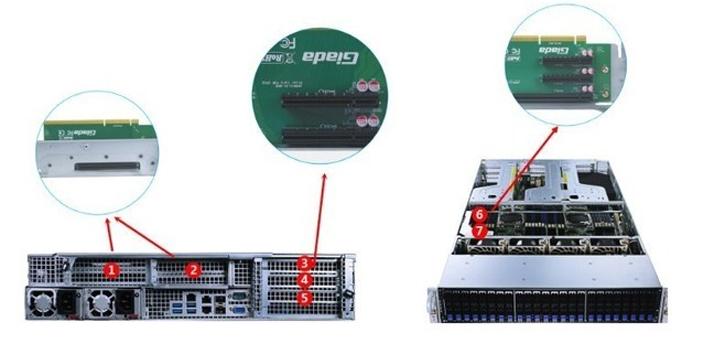 数据中心优选组件 杰和高性能四路服务器